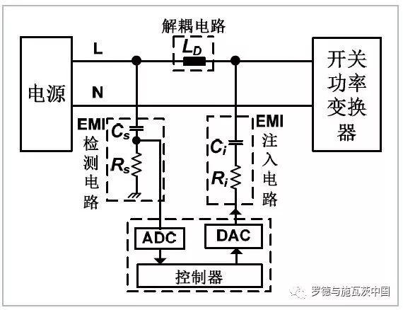 关于数字有源EMI滤波器解耦电路的设计方法的先容和研究