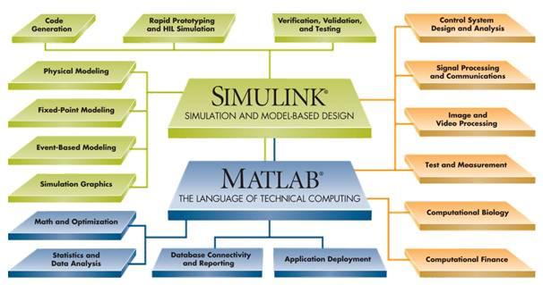 关于MATLAB 数学建模快速入门的方法分析介绍
