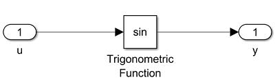 关于线性化的分析介绍和应用