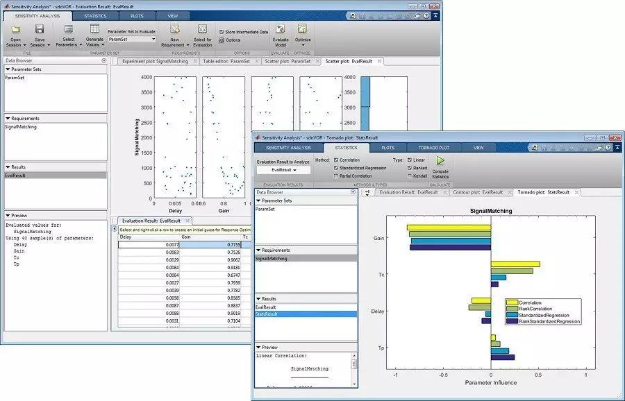 关于Simulink支持设计空间探索的灵敏度分析工具的介绍和应用