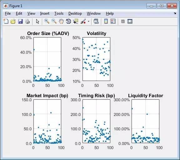 关于MATLAB新增交易成本分析功能的介绍和应用分析