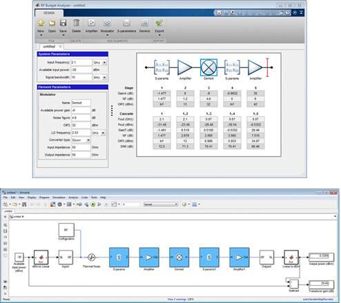 关于MATLAB增强对数字辅助RF MIMO系统的设计支持的分析和介绍