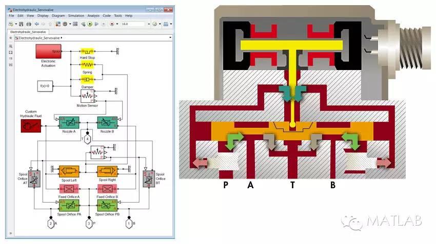 关于Simscape的建模和仿真多域物理系统的分析和介绍