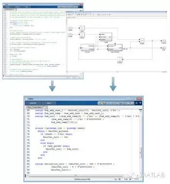 关于为FPGA和ASIC生成Verilog和VHDL代码分析和应用介绍