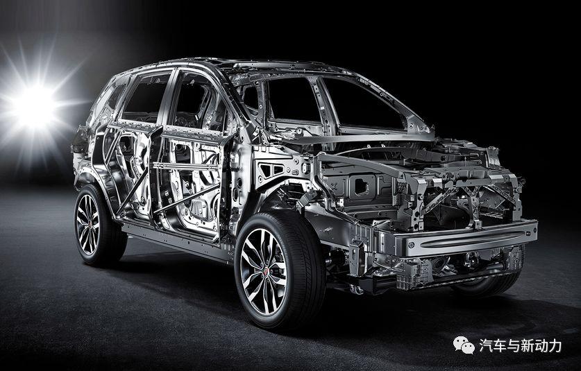 解析荣威RX5钛金版ADAS性能及安全性