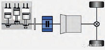 关于合动力系统P2模块功能作用介绍