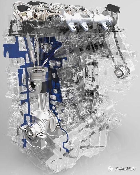 关于轿车发动机的双燃料燃烧过程分析