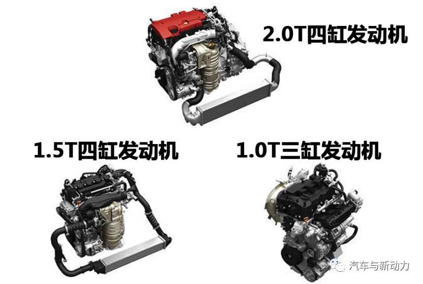 關于本田第二代1.5T發動機性能分析和介紹