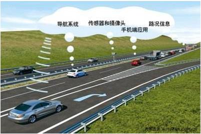 交通对→于智慧城市的建设有多重要