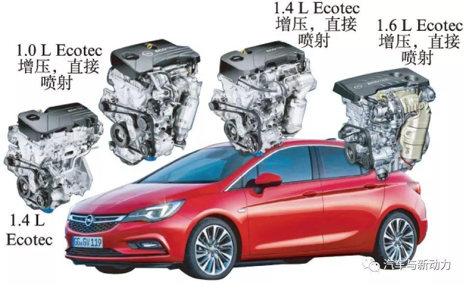 关于Opel Astra K轿车高效率汽油机性能分析
