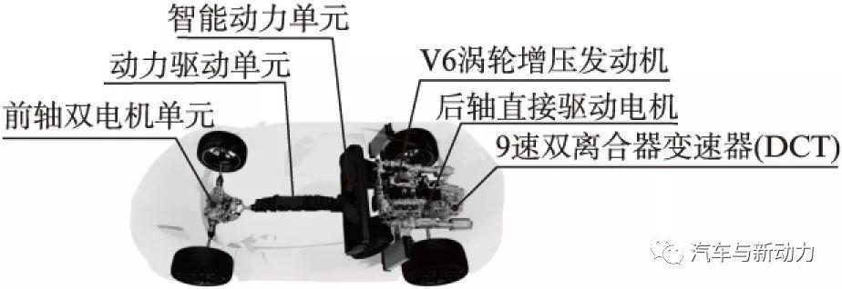 关于本田公司3.5 L V6涡轮增压直喷汽油机性能分析