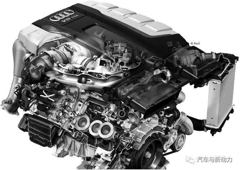 关于奥迪公司Q7 SUV车用V8-TDI增压直喷式柴油机2性能分析