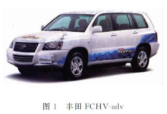 """关于丰田燃料电池系统""""TFCS""""分析介绍"""