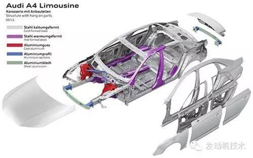 关于新奥迪A4采用Ultra汽油发动机性能分析