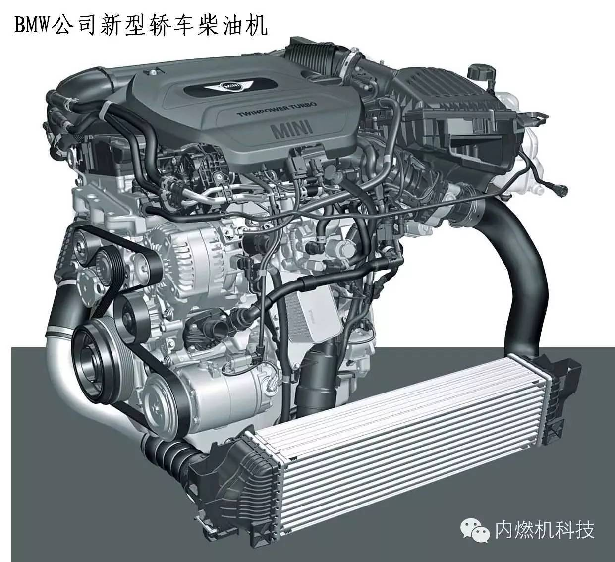 关于BMW公司新型3缸和4缸轿车柴油性能分析