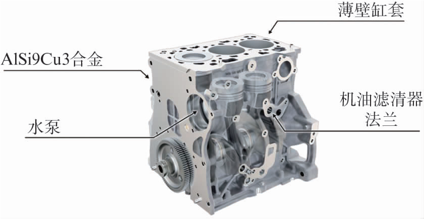 关于Volkswagen公司3缸柴油机性能分析