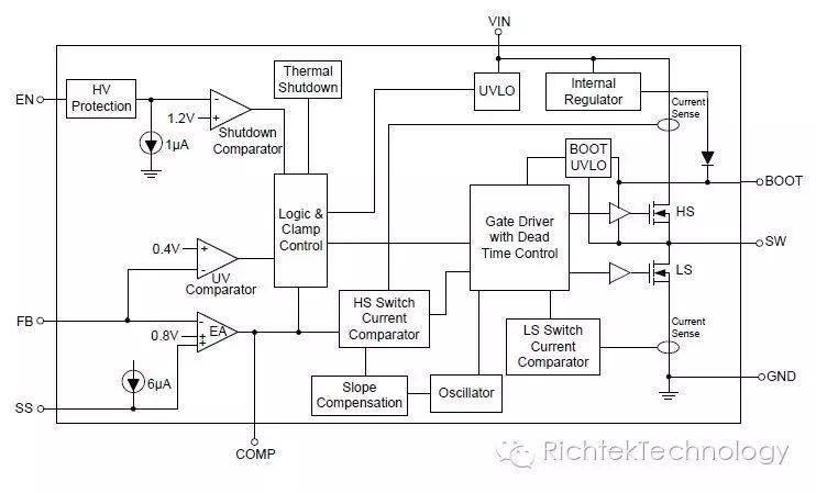 关于自举电路的研究和解析