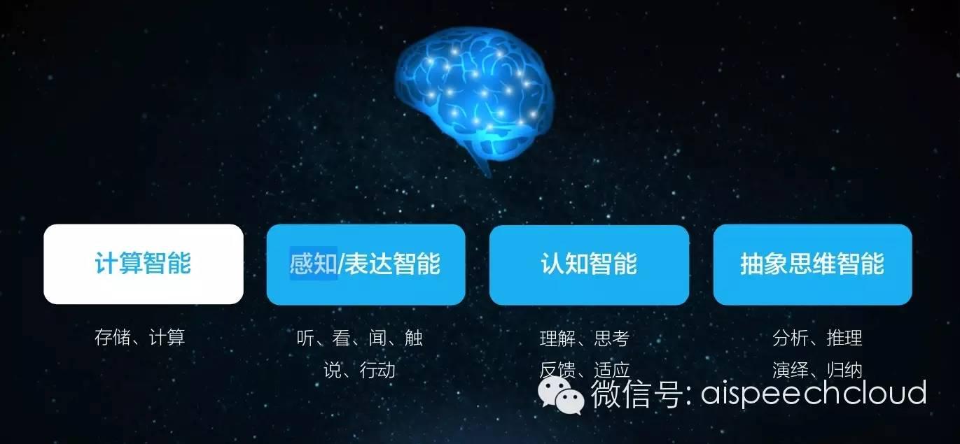 """思必驰的""""人工智能技术""""即""""人工智能交互系统"""""""