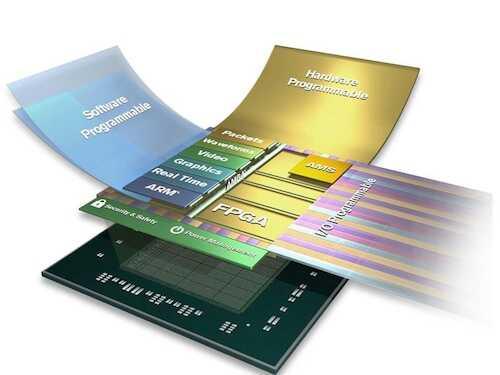 最佳軟件產品及最佳系統介紹