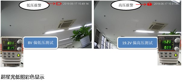 在低照度下清晰显示第三代渠道星光摄像机产品