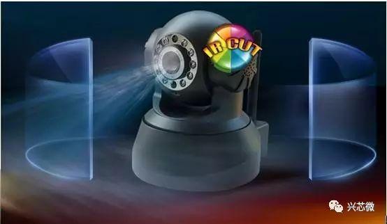 关于IR_CUT滤光片切换器技术分析介绍