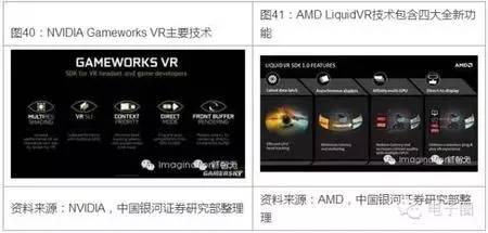 关于VR和AR搭配的硬件介绍