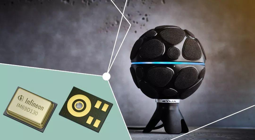 关于便携式录音棚的性能分析和应用