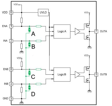 关于MOSFET栅极驱动器的分析和介绍