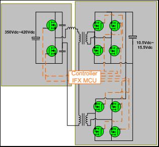 关于电动汽车1.5KW/3KW DC-DC变换器的性能分析和介绍