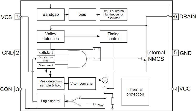 关于16W/270mA 恒流LED驱动设计的分析和介绍