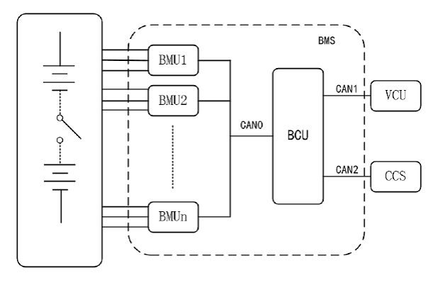关于电池管理系统的分析和应用