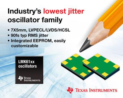 TI新型振荡器系列提供业界最低的抖动