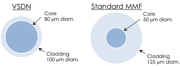 如何在設計和生產過程中測試AOC