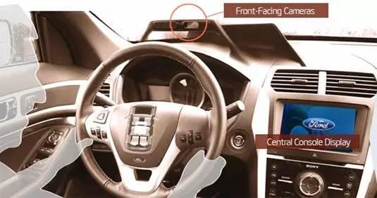 福特和英特尔齐心研究智能驾驶的未来