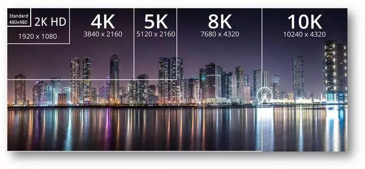 关于兴芯微超高清4K视频方案分析介绍