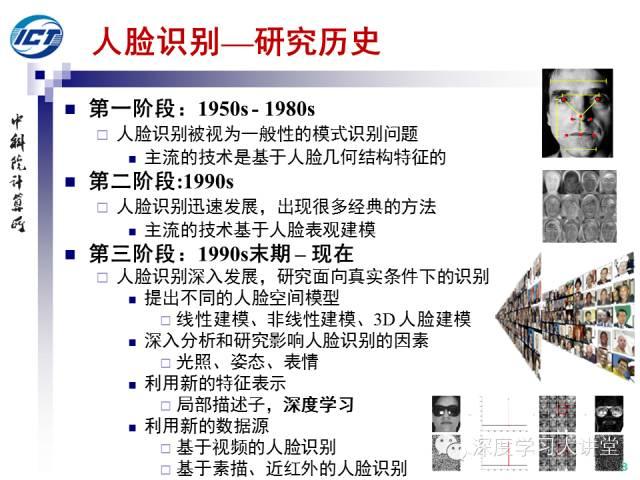 关于人脸识别的历史和发展
