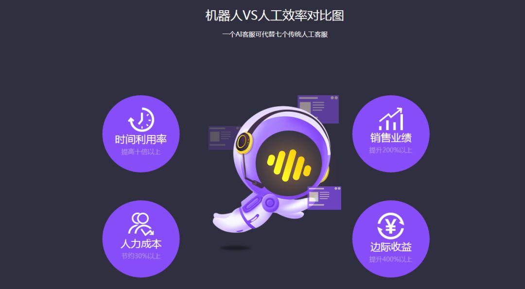"""""""嘀咕""""智能電話機器人功能及配置介紹"""
