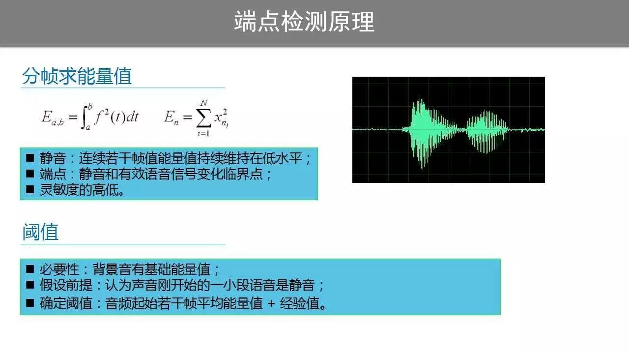 关于语音处理技术的分析和介绍
