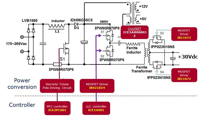 关于从单一方案管窥电源管理巨头英飞凌的产品的分析和介绍