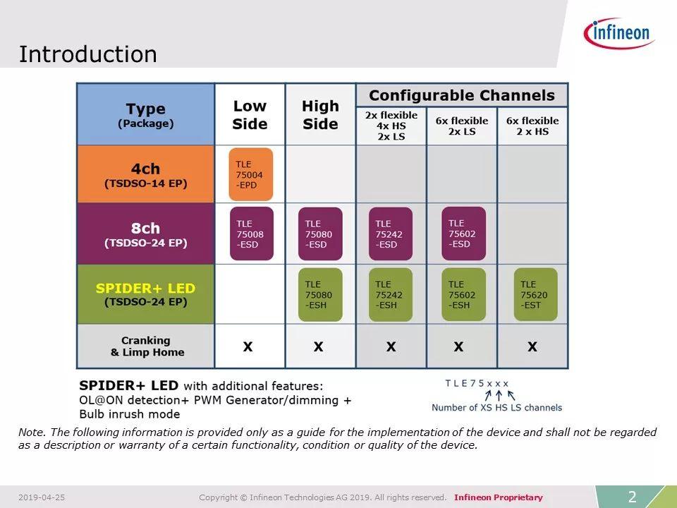 关于SPI继电器控制驱动器设计要领的分析和应用