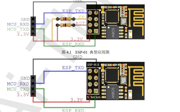 ESP8266系列無線模塊使用手冊免費下載