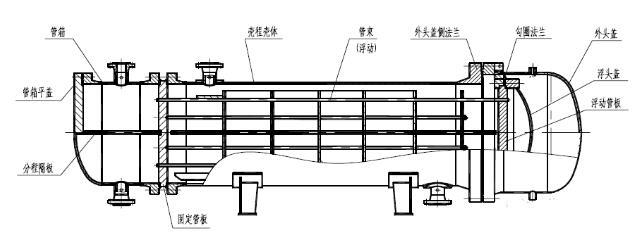 浮头式换热器的主要结构_浮头式换热器的工作原理