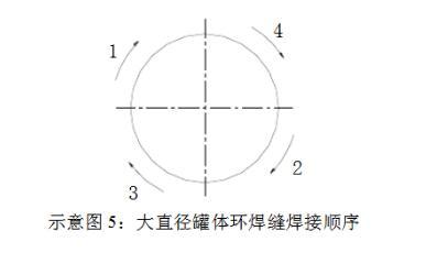 薄板焊接的焊接方法_薄板焊接的焊接注意事項