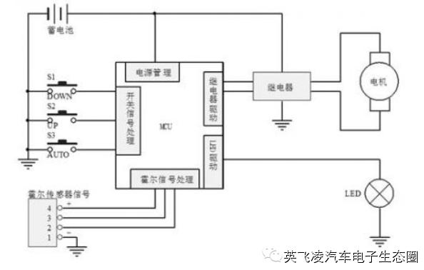 关于防夹电动窗控制模块系统方案的分析和介绍