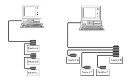 LabVIEW編程思想PDF电子书免费下载