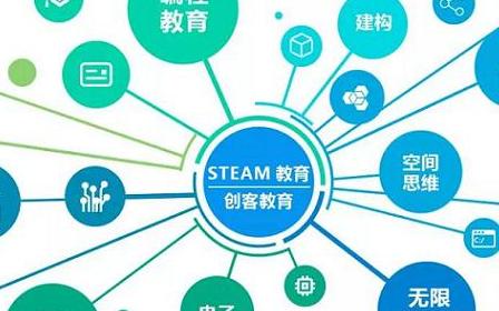 "e络盟宣布推出""创客至市场""服务"