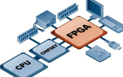 RISC-V+FPGA组合能否为国内厂商带来希望