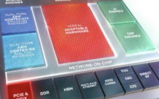 分析关于FPGA的未来发展趋势