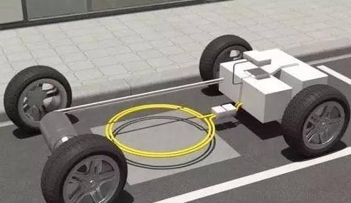 浅析电动汽车无线充电的效率影响因素