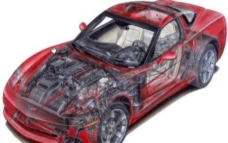 淺析自動駕駛汽車的決策控制系統